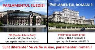 PARALELE Parlamentul suedez-ROMANESC
