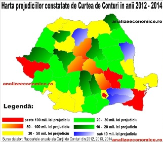 Harta prejudiciilor CC in 2014