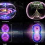 keshe-vortex-plasma m